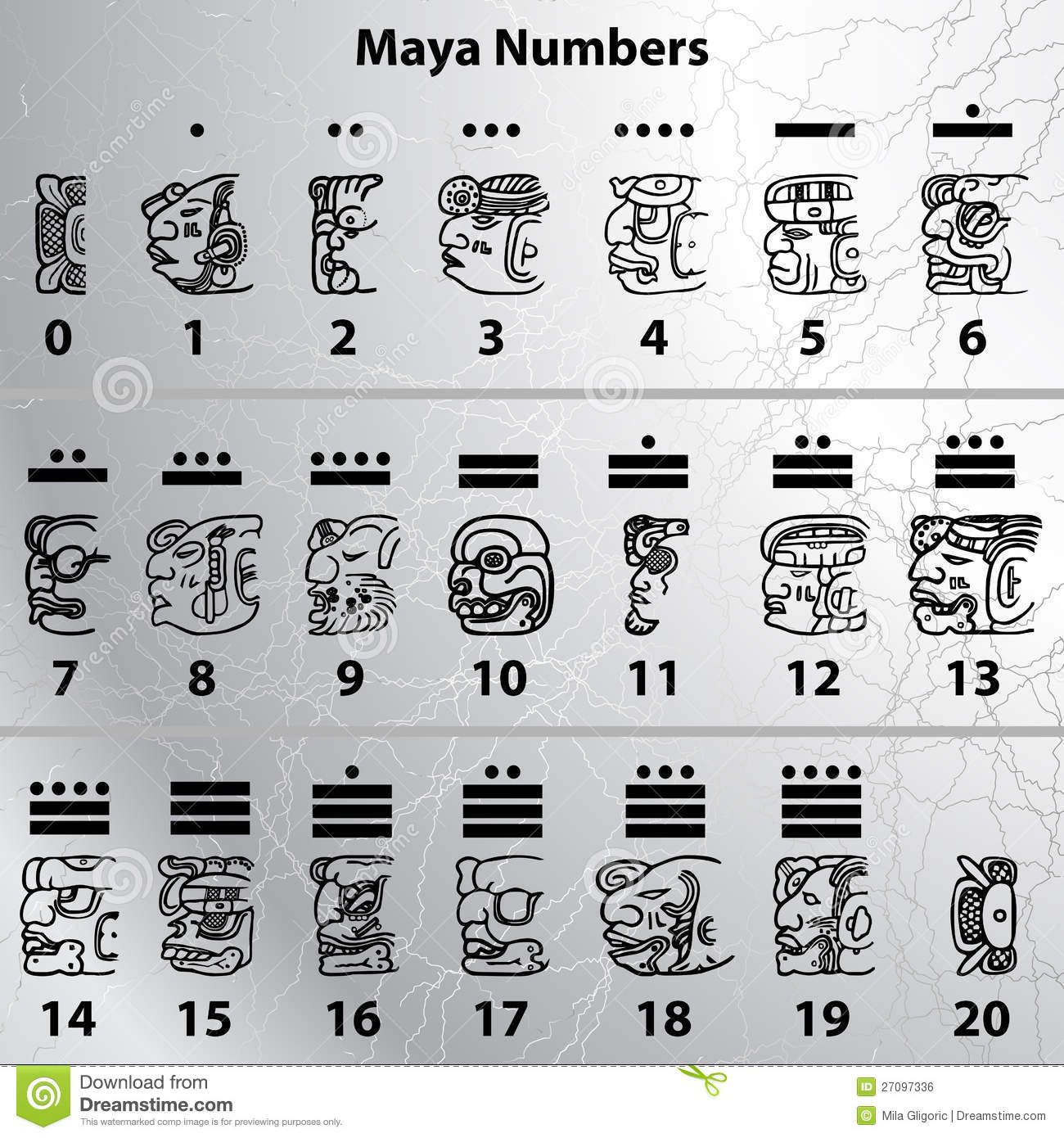 Mayan Glyphs Alphabet