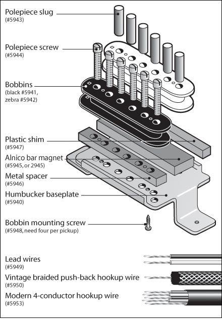 Humbucker Pickup Kit | stewmac.com | guitar gadgets | Pinterest | Musik