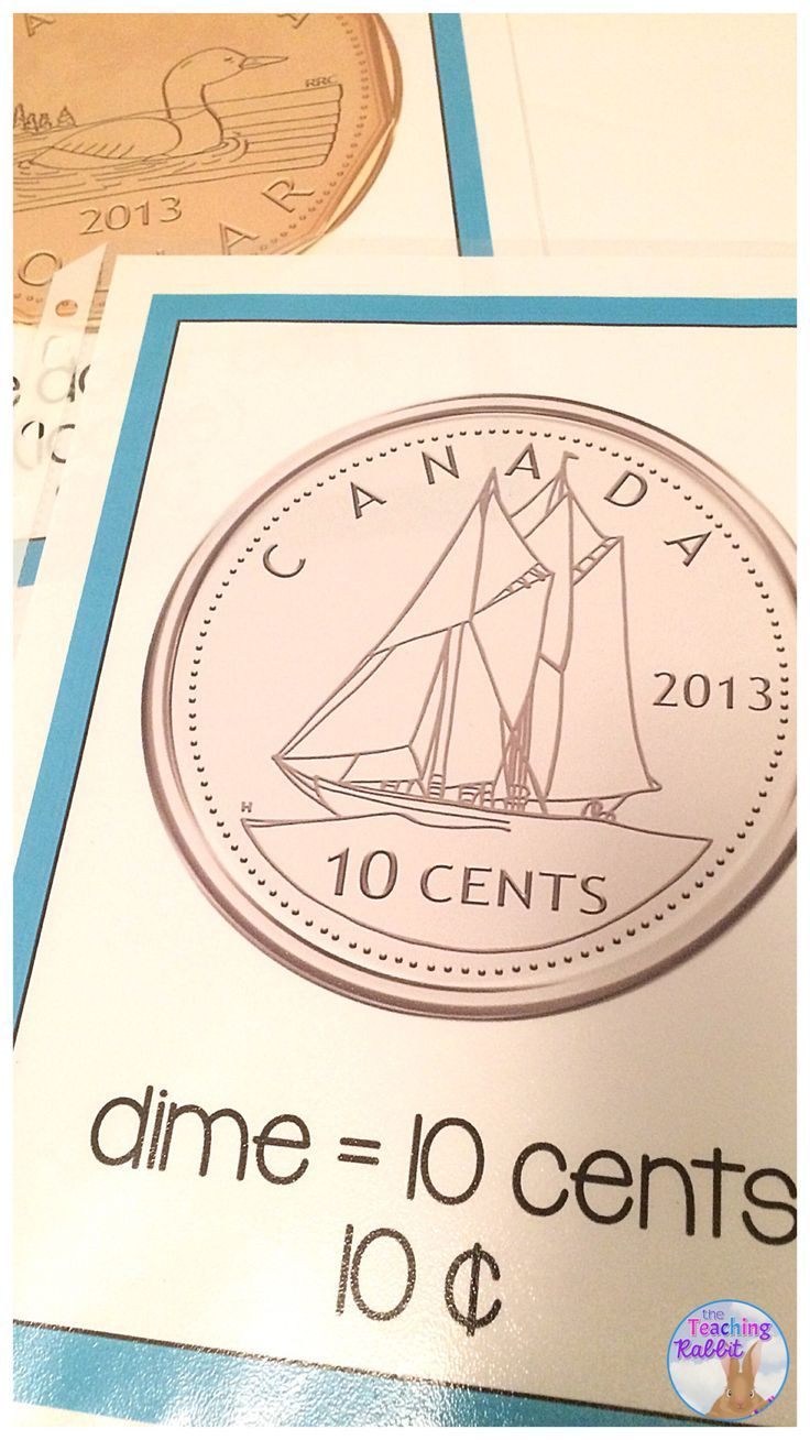 Canadian Coin Posters