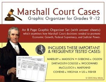 John Marshall Supreme Court Graphic Organizer Marbury Madison Other Cases Graphic Organizers Teaching Essentials Government Lessons Supreme court case studies worksheets