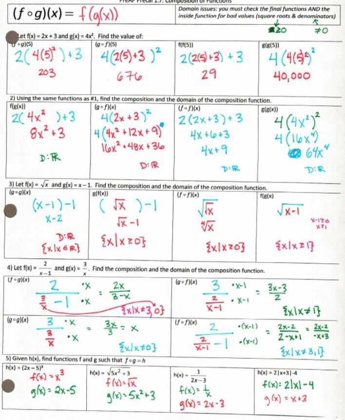 Precal Files Function Transformations Compositions And Inverses Insert Clever Math Pun Here Functions Math Nouns And Verbs Worksheets Math Pages