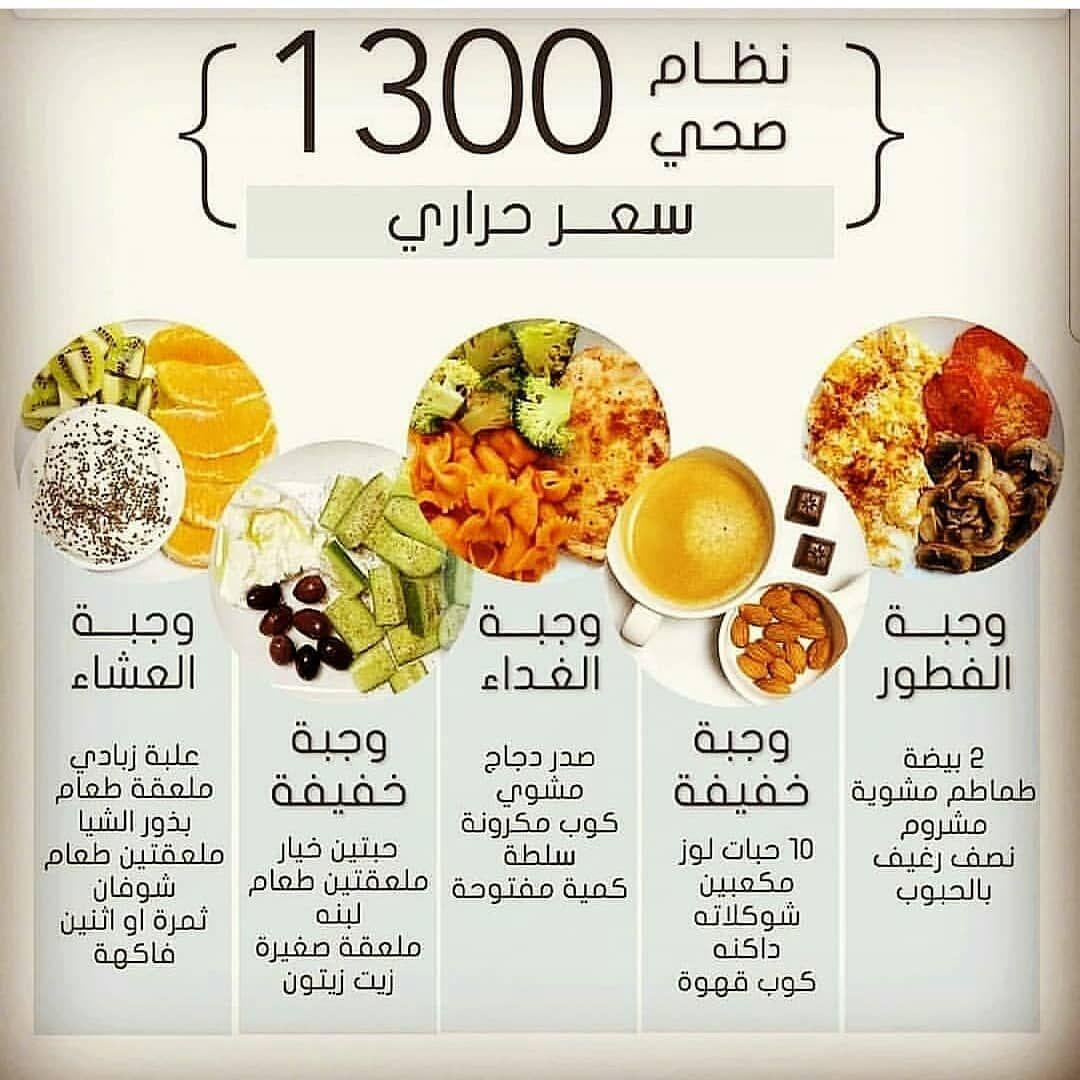 ماء رجيم رجيم صحي رجيم السعرات رجيم تخفيف تنحيف صحي تنحيف تخسيس وزن زائد وزن مثالي كالوري رياضة صح Health Fitness Food Healthy Fitness Meals Health Facts Food