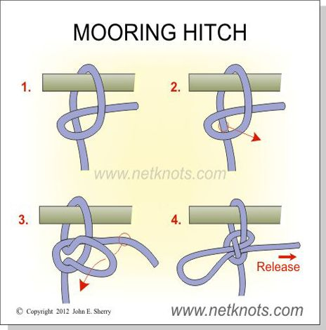 Mooring Hitch - How to tie a quick-release hitch | Knots, lashings ...