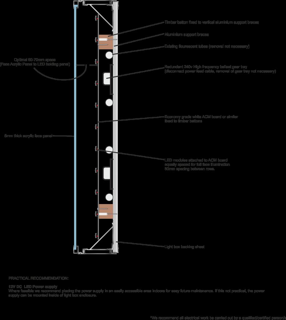 Lighting Diagram Template Unique Light Box Diagram Wiring Diagram Schematic