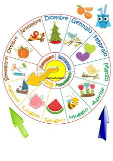 Calendario Del Tempo Scuola Infanzia.Maestraemily La Ruota Dei Mesi Orologio Del Tempo