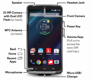 leaked droid turbo manual shows a super powered motorola smartphone rh pinterest com User Manual PDF User Manual PDF