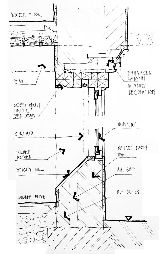 building construction details practical drawings pdf