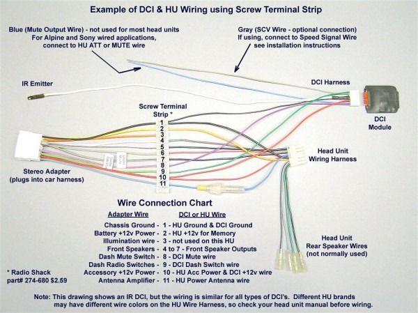 sony head unit wiring harness diagram pioneer car stereo, car VR3 Car Stereo Wiring Harness