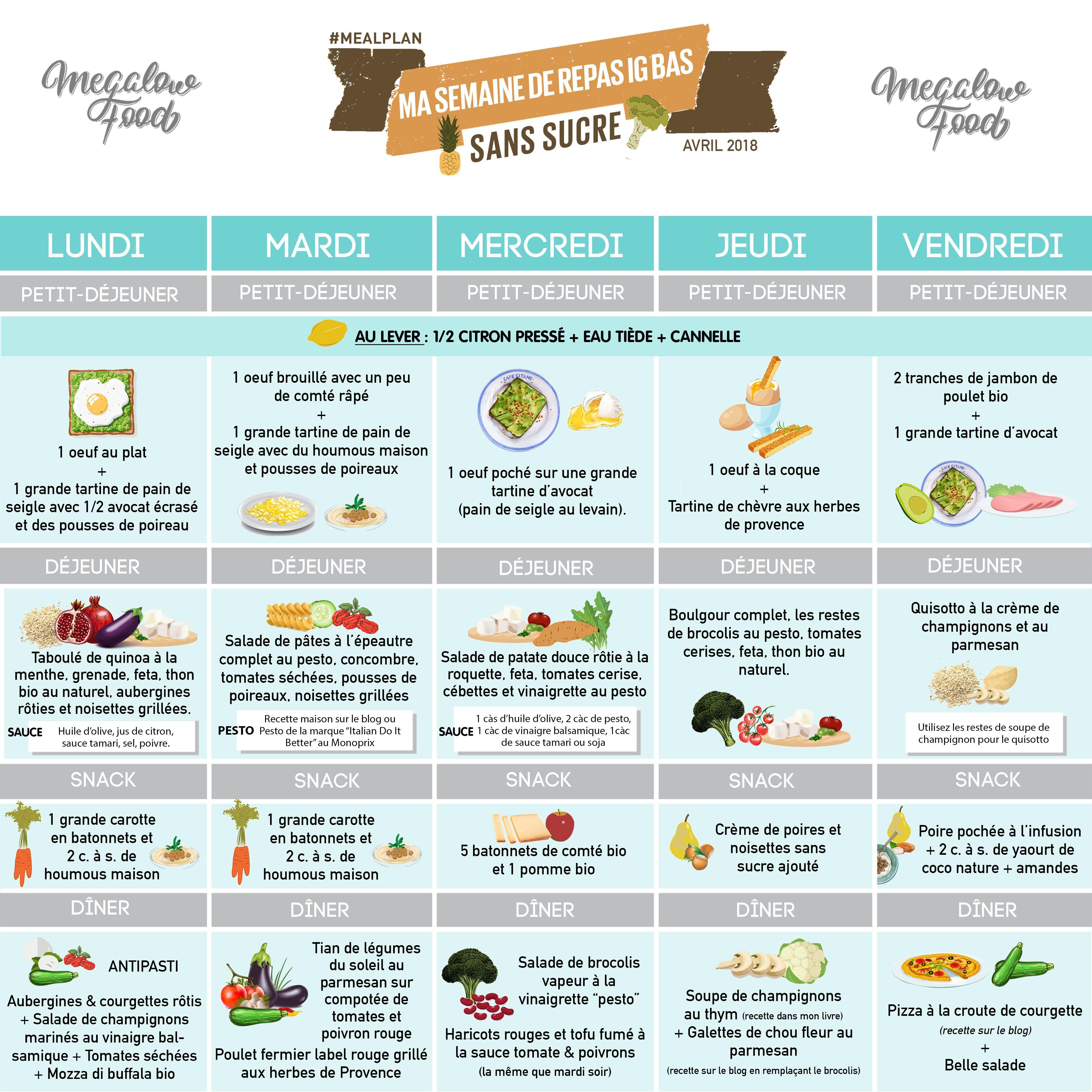 5 Jours De Menu Ig Bas Sans Sucre Perte De Poids Megalow Food Menu Ig Bas Aliments Ig Bas