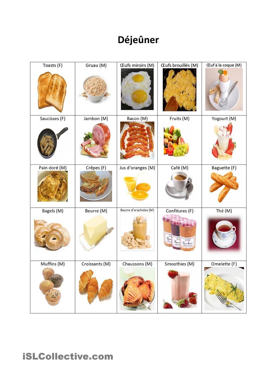 Dictionnaire visuel d je ner fls pinterest - Dictionnaire cuisine francais ...