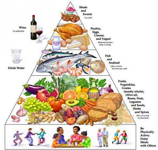 primal diet high cholesterol