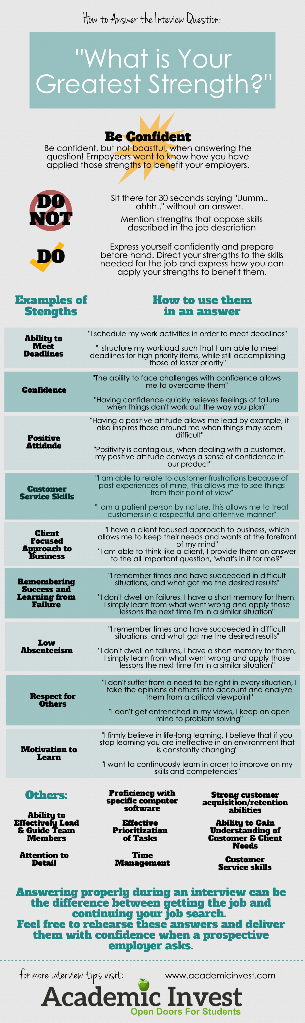 the best interview questions straight from wildly successful ceos how to successfully answer the interview question what is your greatest strength good advice minus the minor typos