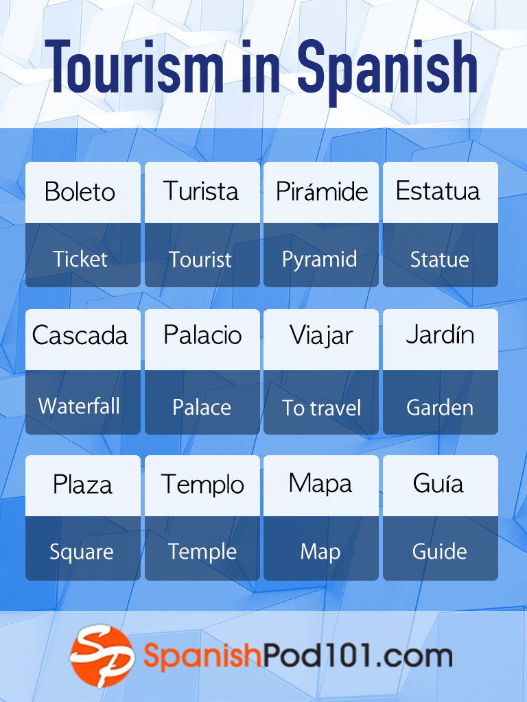 Learn Spanish - SpanishPod101.com —