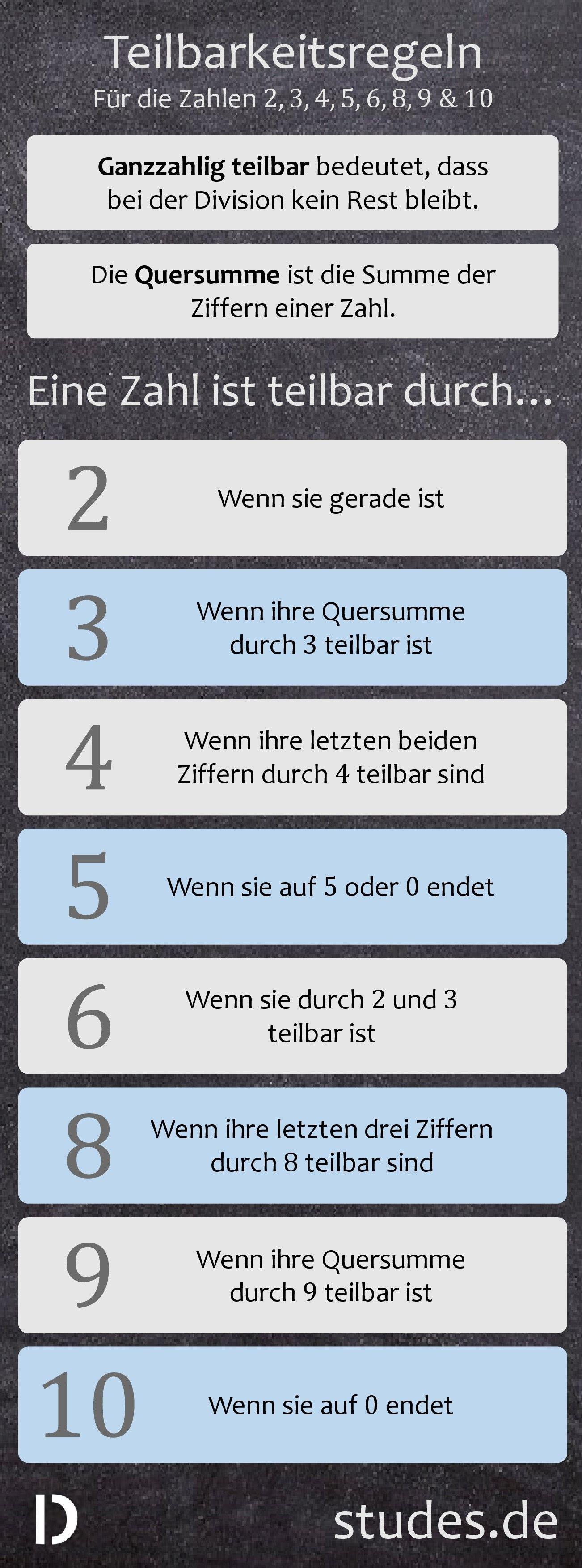 Teilbarkeitsregeln Fur Die Zahlen Zwei Drei Vier Funf