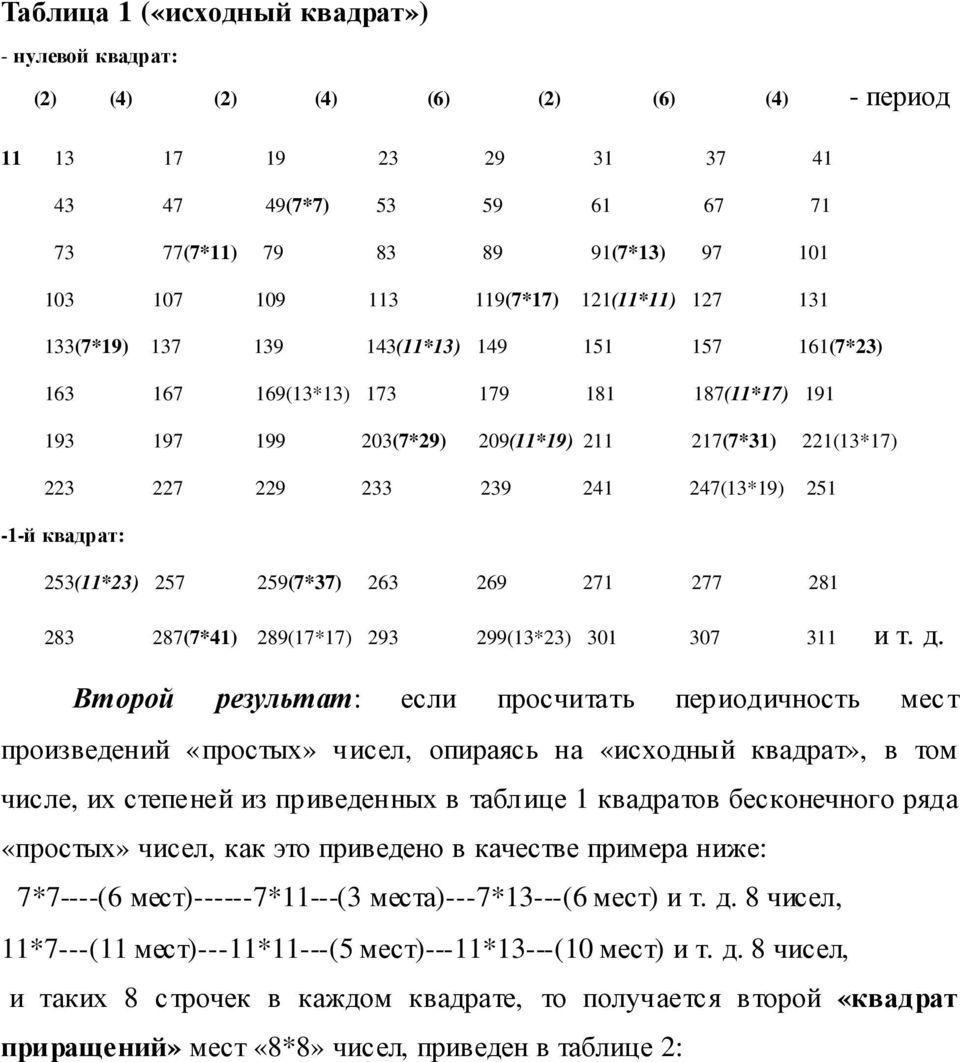 Гдз по русскому 6 класс ашурова онайлн