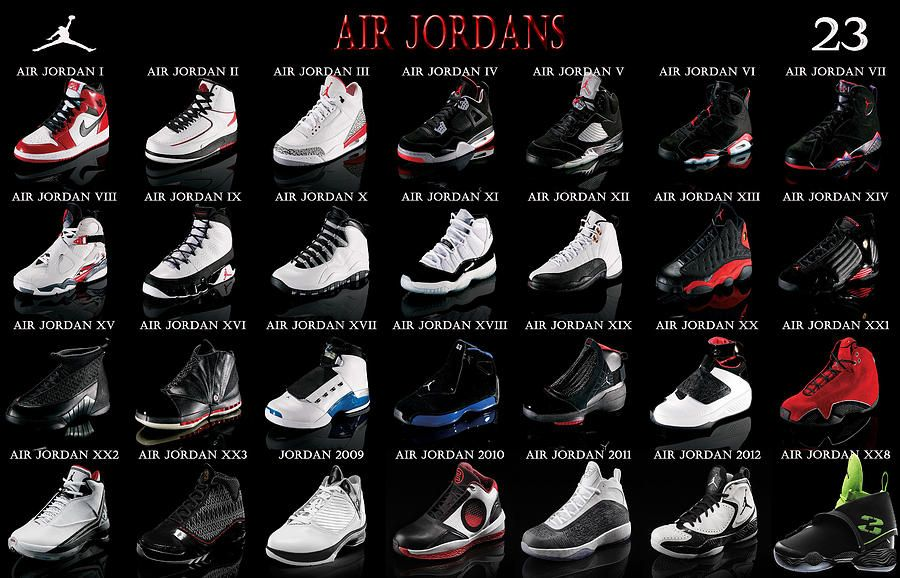 michael jordan shoes posters plus webmail 752640