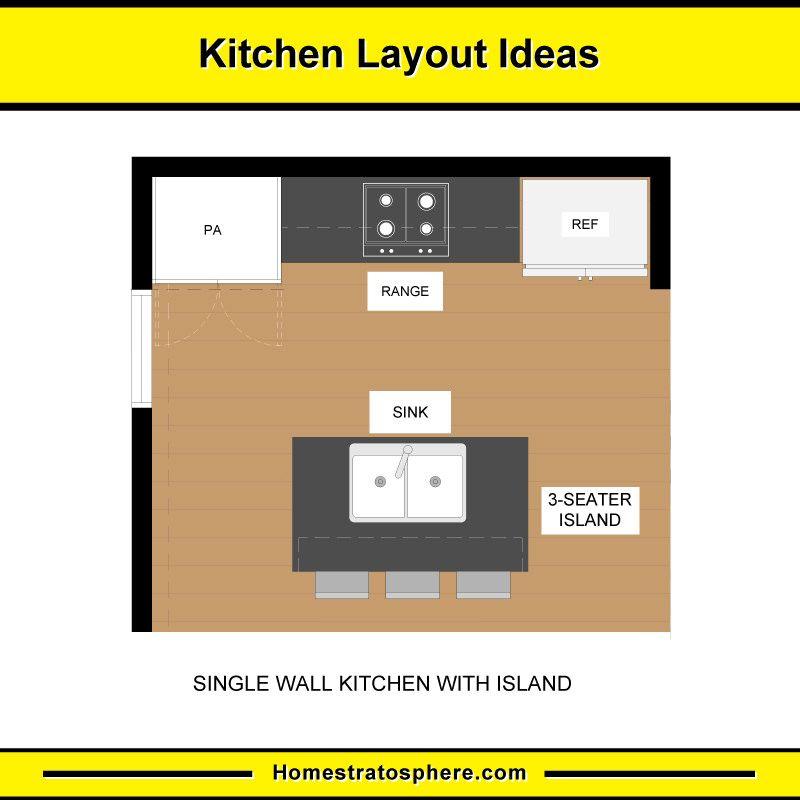 10 Kitchen Layouts 6 Dimension Diagrams 2020 Kitchen Layout Kitchen Layouts With Island Country Kitchen Designs