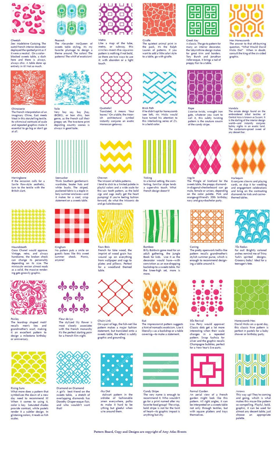 thimble design blog amy atlas pattern board cheat sheet patterns designs pinterest. Black Bedroom Furniture Sets. Home Design Ideas