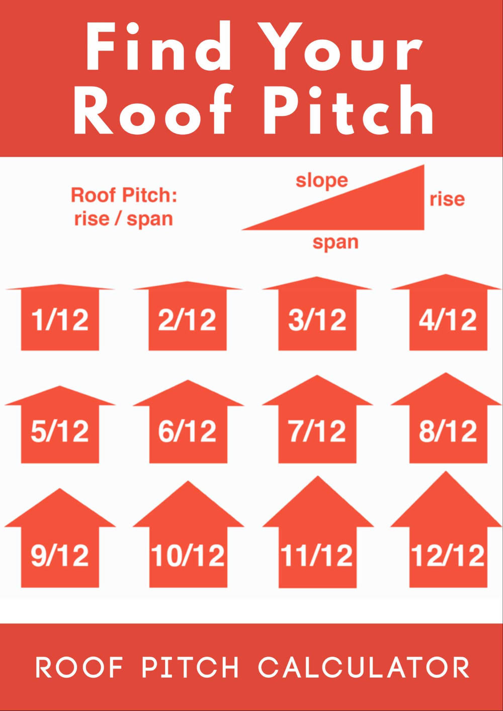 Roof Pitch Calculator In 2020 Porch Roof Roof Truss Design How To Plan