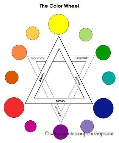 Color Wheel From Montessori Print Shop