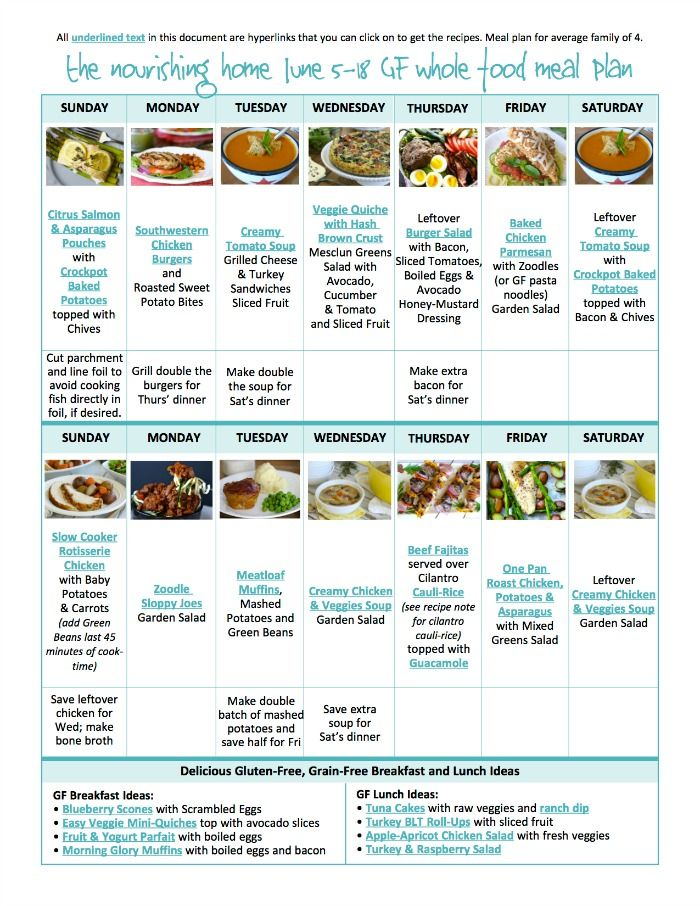 Jun 4 Bi-Weekly Whole Food Meal Plan for June 5-18