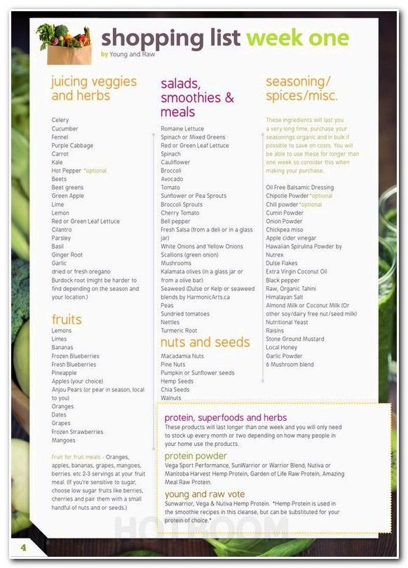 Quick and easy fat burning diet image 10