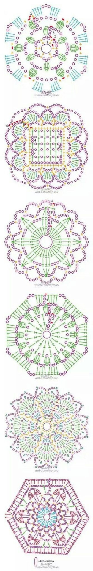 Crochet Granny Charts Source: saved from duitang.com | tejidos ...