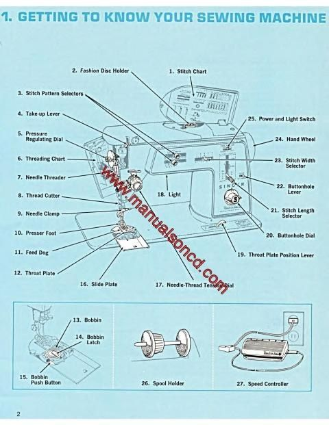 Singer  Sewing Machine Instruction Manual Touch  Sew Deluxe