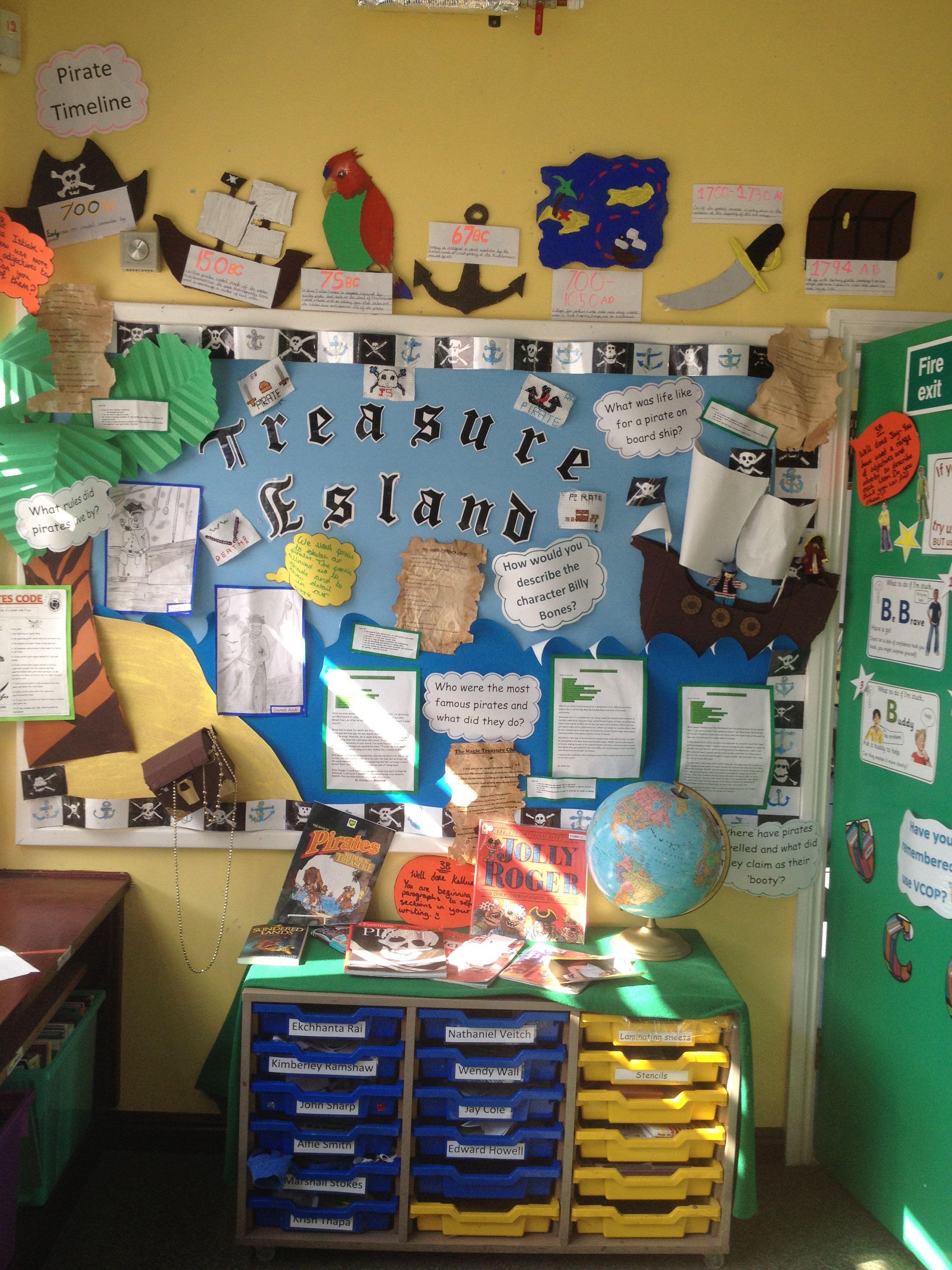 Treasure Island Classroom Displays Ks2 Classroom Displays Treasure Island