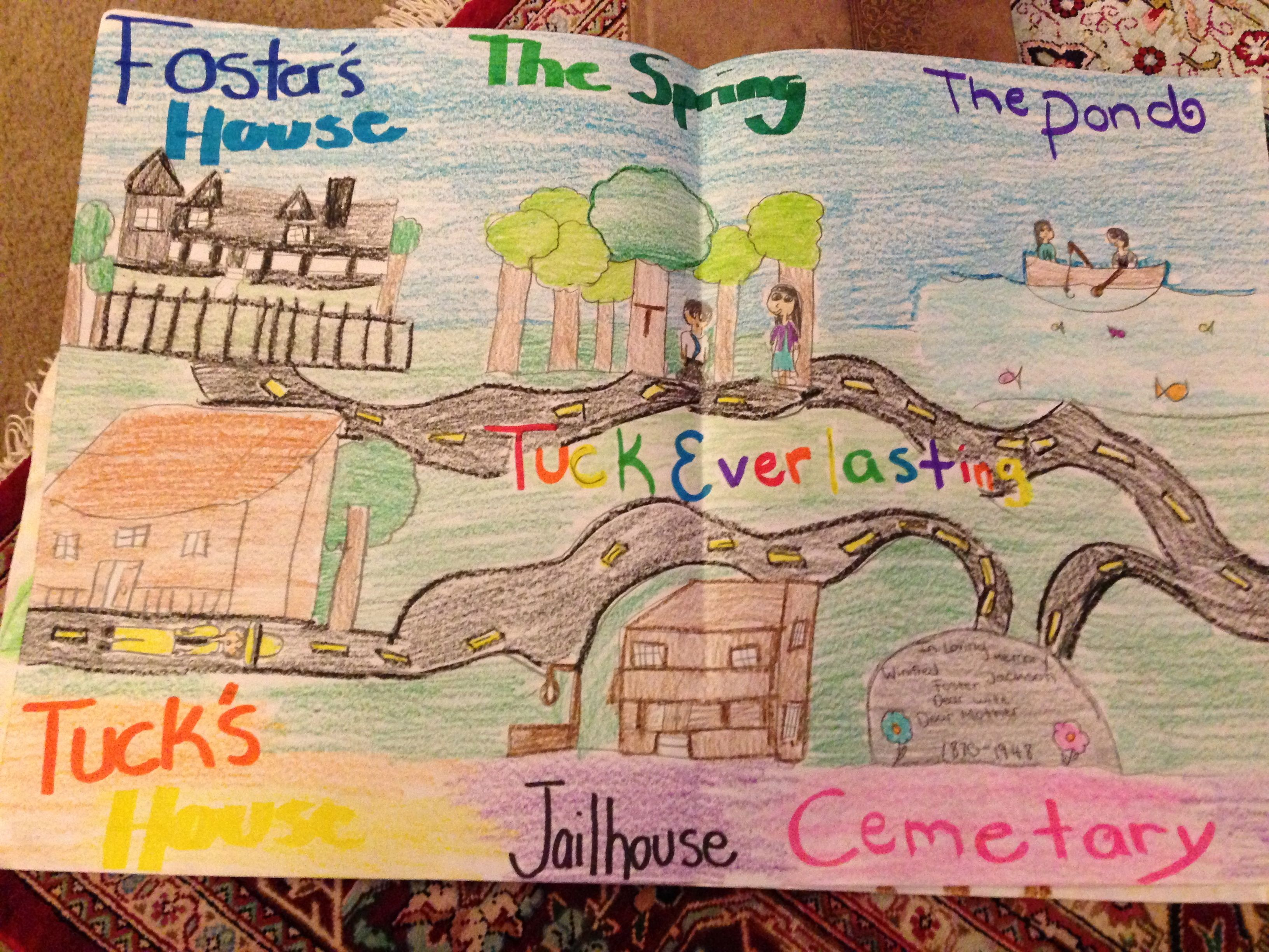 Pin By Gina Kennedy Brown On Reading In The Upper Grades Tuck Everlasting Activities Book Projects Reading Classroom