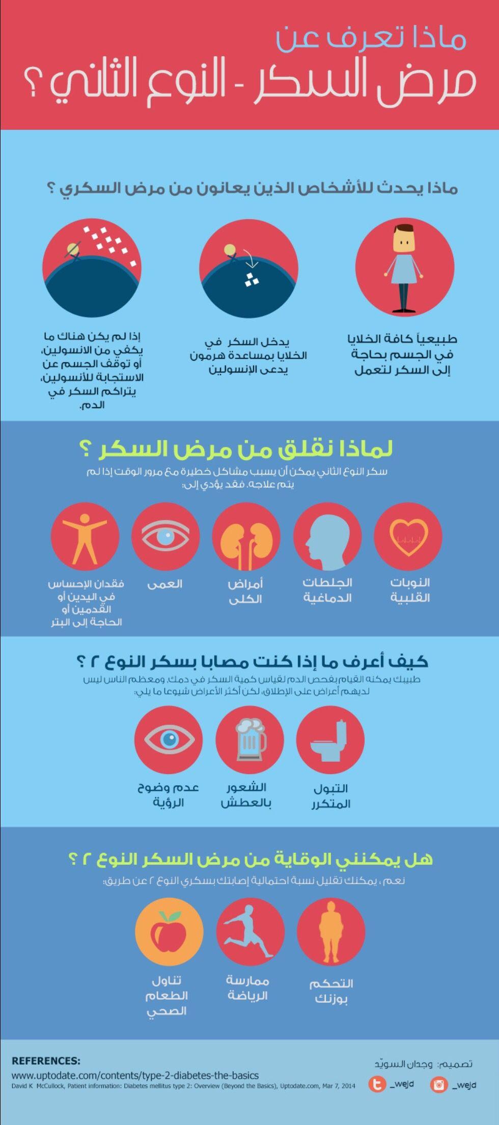 مرض السكري Health Healthy Diabetes Education Health Advice