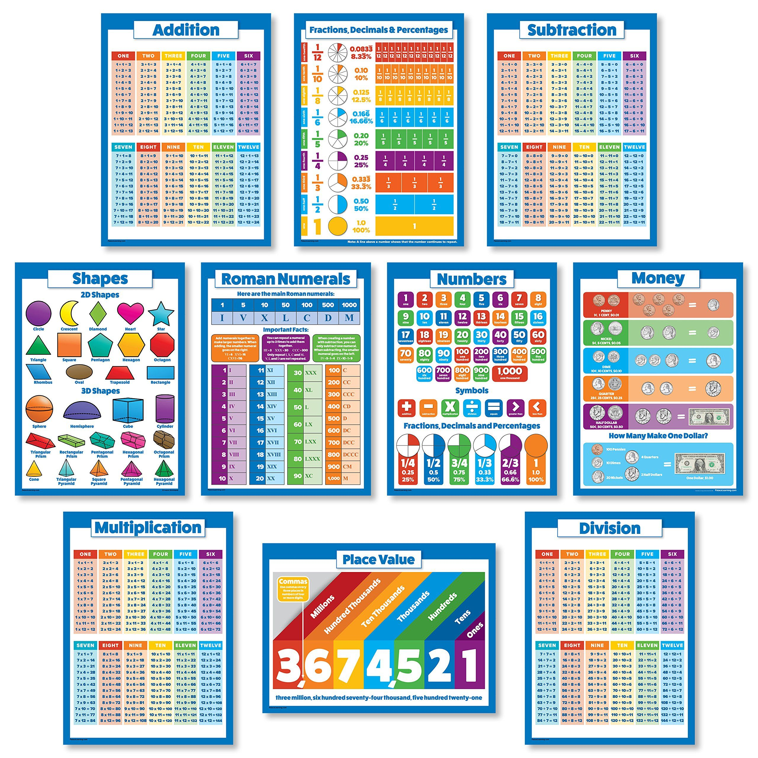 10 LAMINATED Educational Math Posters for Kids - Multiplication ...