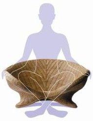 Home Yoga Qigong Meditation Chair Meditation Meditation Rooms