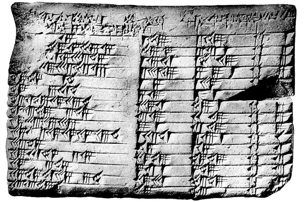 Fresh Ideas - The Advanced Mathematics of the Babylonians History of