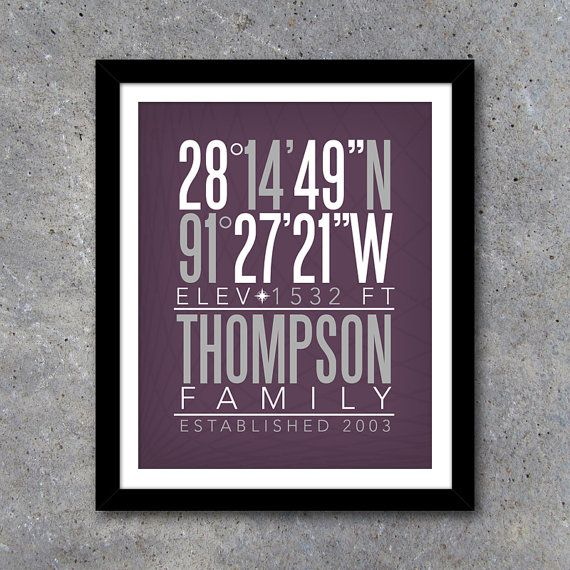 Personalized Family Home Coordinates Custom Wall Art – Printable ...