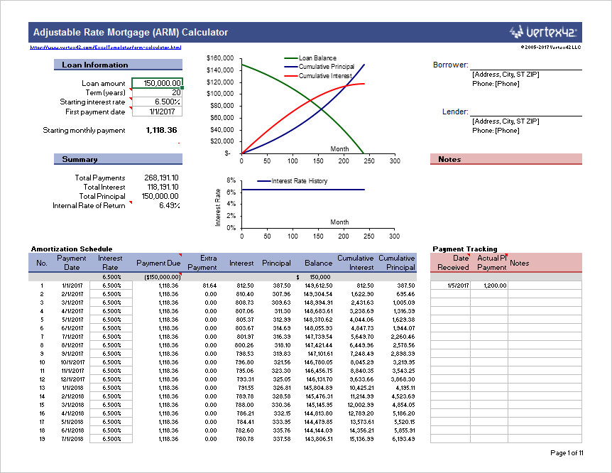 Arm Calculator Free Adjustable Rate Mortgage Calculator For Excel Mortgage Payment Calculator Adjustable Rate Mortgage Mortgage Payment