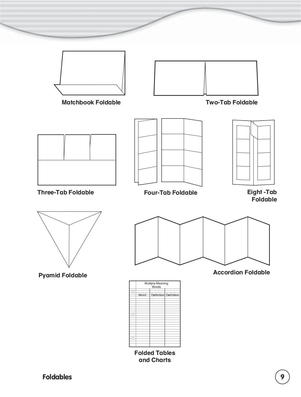 foldables pliants education interactive science notebooks