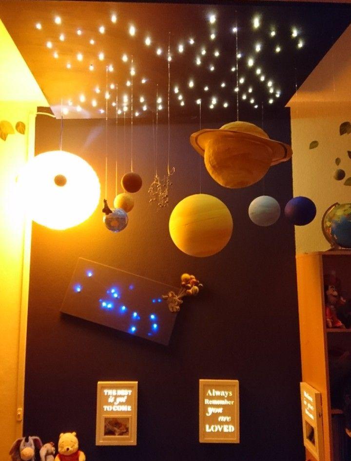Unser Sonnensystem Basteln Mit Kind Planeten Sonne Merkur Venus Erde