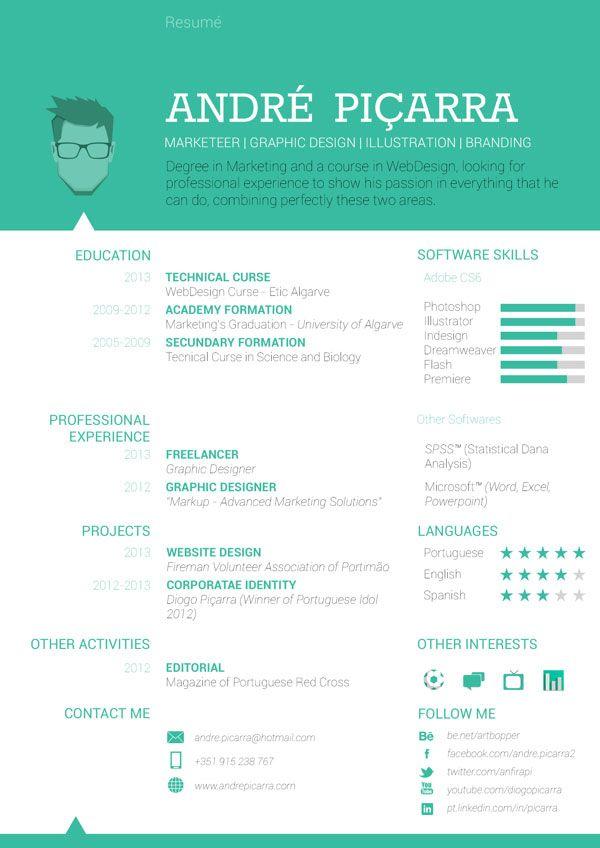 40 Creative CV Resume Designs Inspiration 2014 | Graphic designers ...