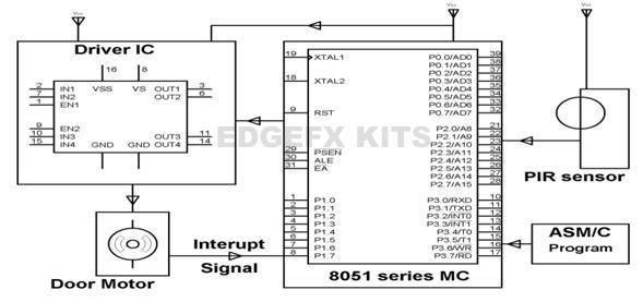 application using  pir sensor  u2013 automatic door opening