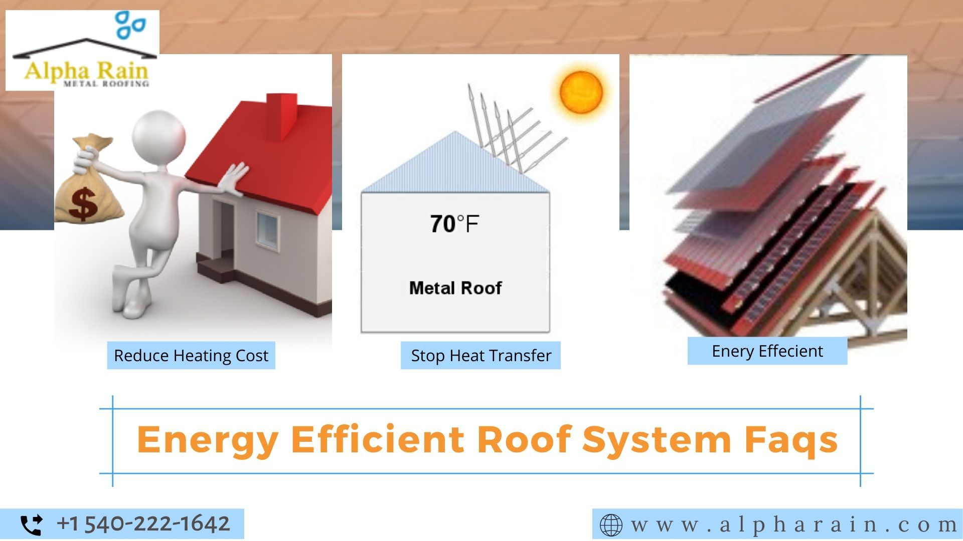 By Installing Energy Efficient Roof System You Can Save Energy