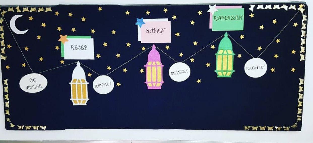 Uc Aylar Panosu Egitim Faaliyetleri Ramazan Anaokulu Oncesi