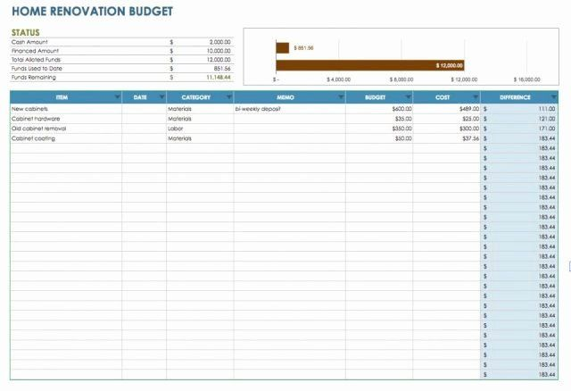 Home Renovation Project Plan Template New Renovation Project Management Spreadsheet
