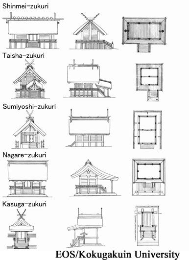 japanese shrine plan Google Search (With images