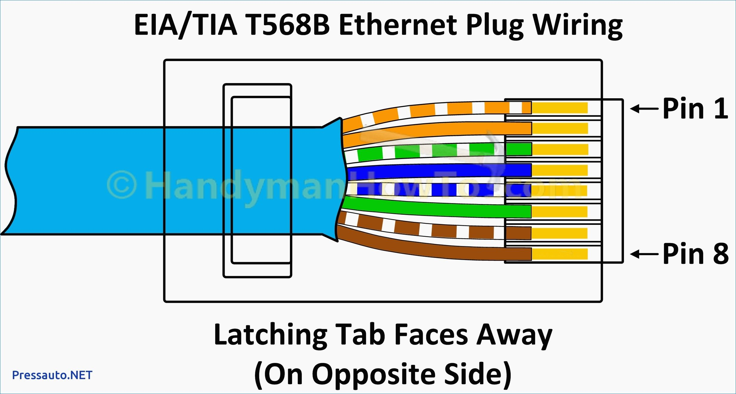 Rj45 Telephone Socket Wiring Diagram New Cat 5e For