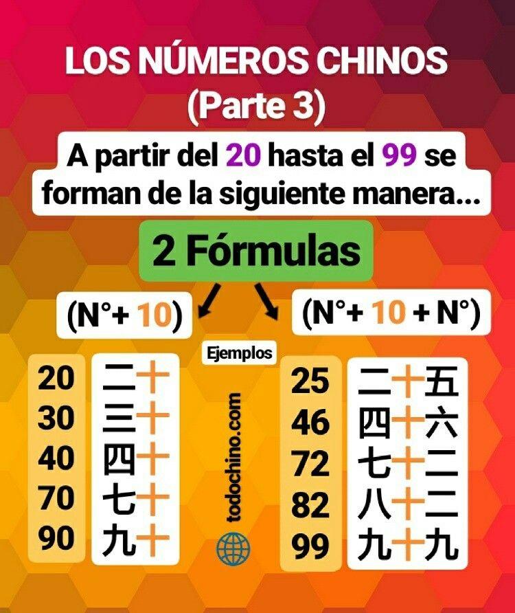 Numeros En Chino Parte 3 Numeros Del 20 Hasta El 99 Si Tienes