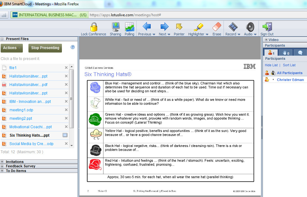 I will give a free coaching session using the Six Thinking Hats based on your need