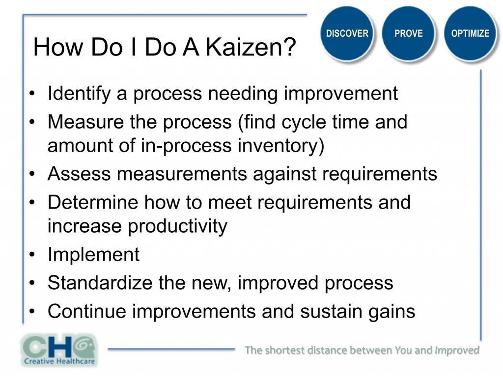 Kaizen Event Examples Related to Events Kaizen | Lean Six