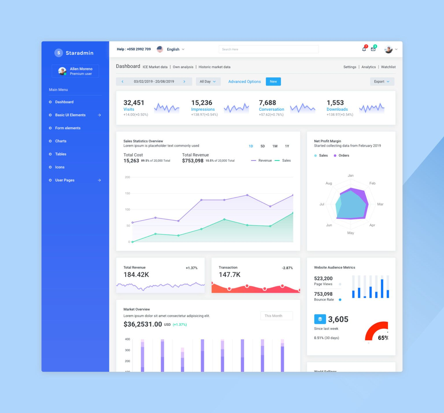 27 Free Dashboard Templates Creative Tim S Blog Pertaining To Html Report Template Free Free Dashboard Templates Dashboard Template Report Template