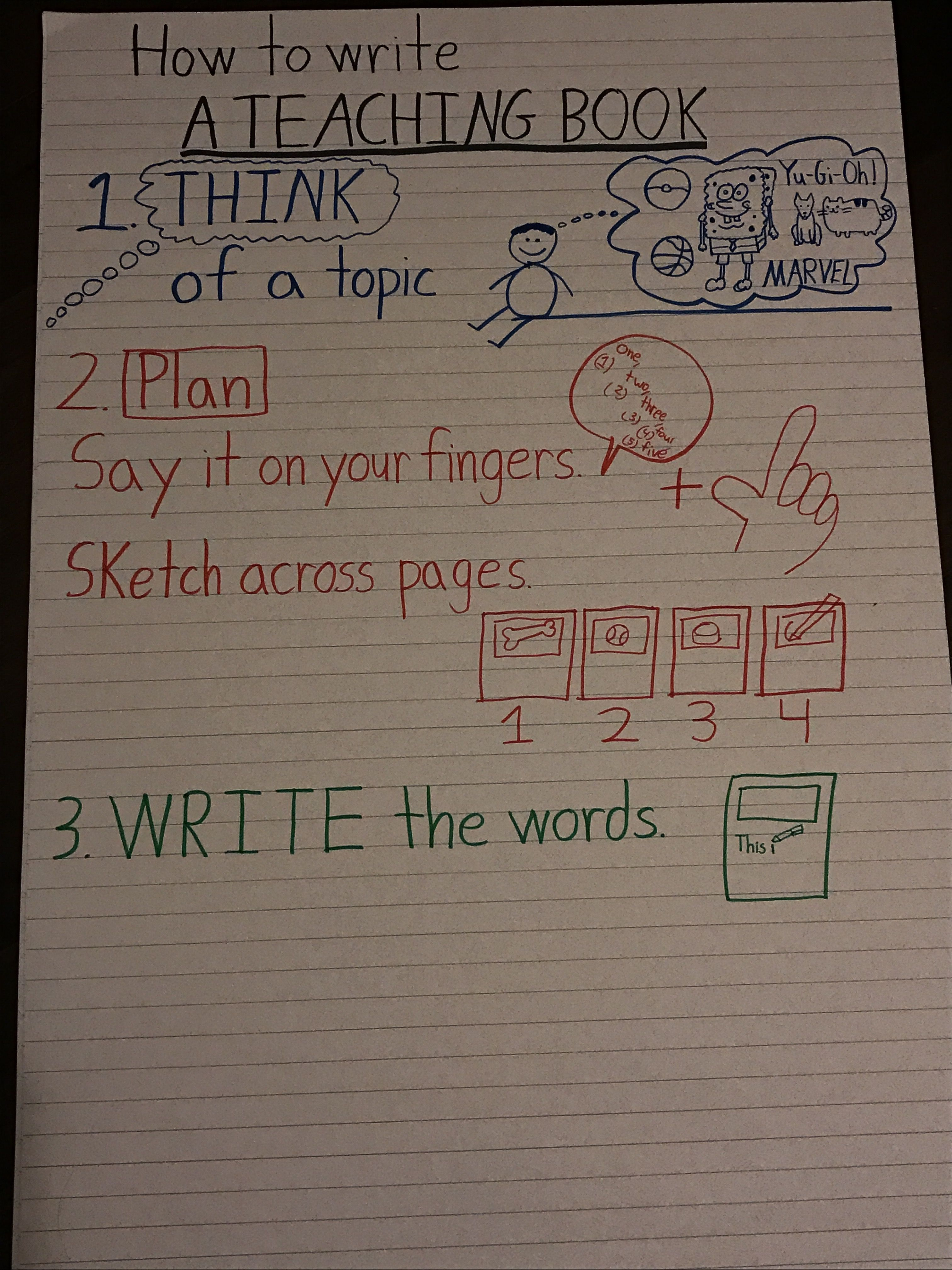 Informational Writing Anchor Chart First Grade Informational